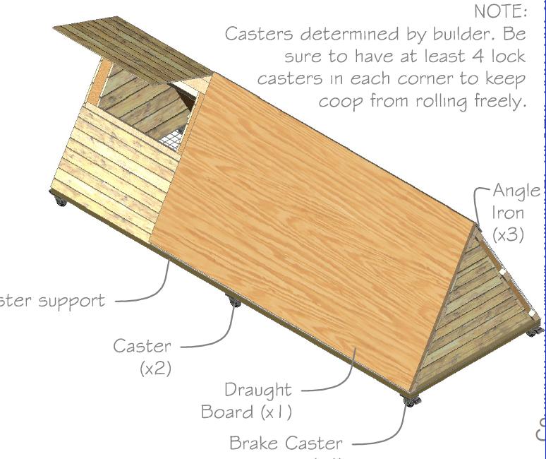 Portable Ark